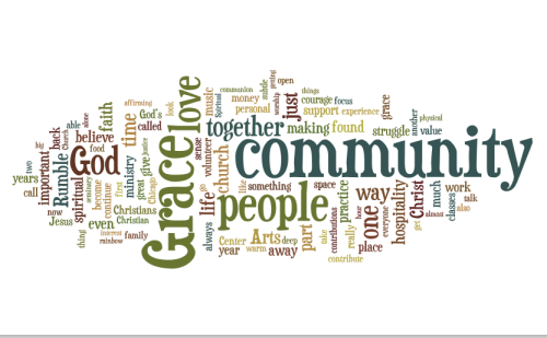 A Wicker Park Wordle